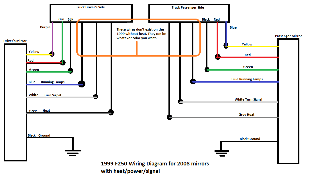 Alto Car Wiring Diagram
