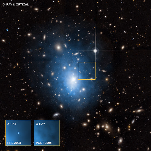 A composite x-ray and optical image of a dwarf galaxy showing the x-ray transcient in the inset. Credit-CFHT (Optical), NASA/CXC/University of Alabama/GSCF/UMD/W.P. Maksym, D.Donato et al.