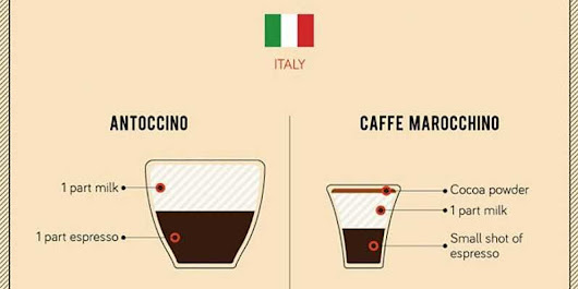 How To Order Coffee Like A Local In 26 Countries