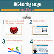 Top 10 eLearning Design Mistakes Infographic - e-Learning Infographics