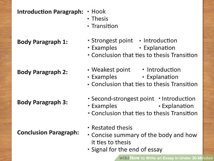how do you write an introduction for an essay
