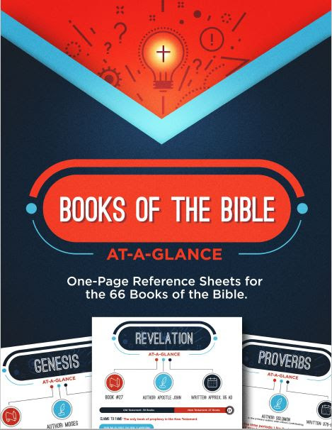 Books of the Bible at a Glance {review}