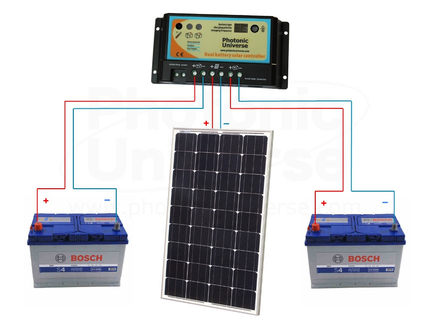 Garre  Easy To Diy Solar Panel Grid Connection