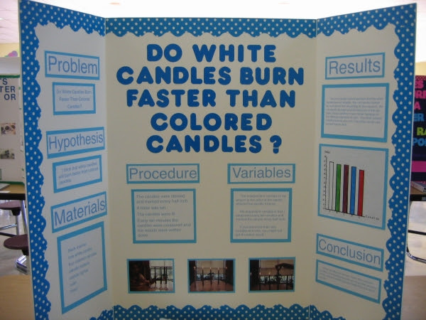 using text and images in science fair exhibits
