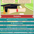 Statistics on Indian Higher Education | Visual.ly