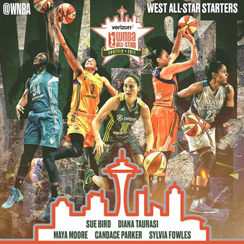 Quintetos titulares del WNBA All-Star 2017