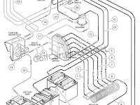 1996 Ez Go Wiring Diagram