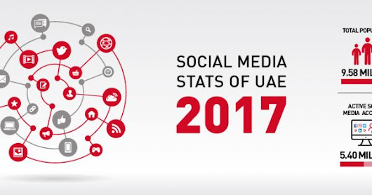 Check Latest Social Media Stats Report for 2017 in UAE