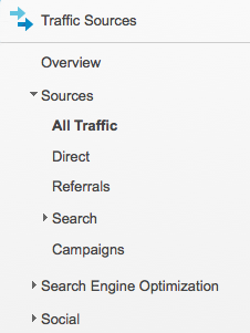 SEO Maintaining for Continued Success