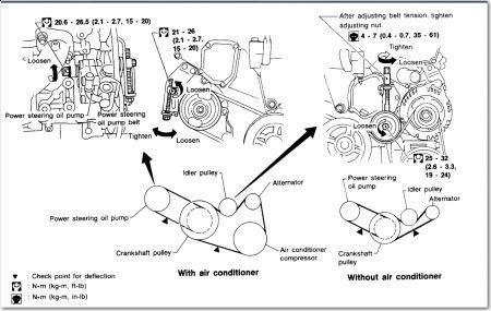 2005 Infiniti G35 Fuse Box Location - Wiring Diagram