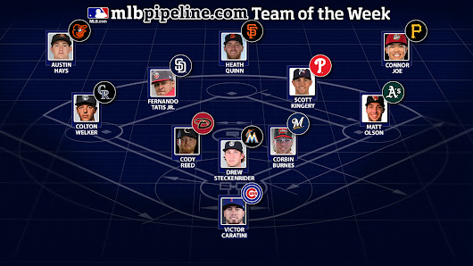 Prospect Team of Week led by Cubs' Caratini