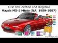 31+ 1993 Mazda Miata Fuse Diagram Pics