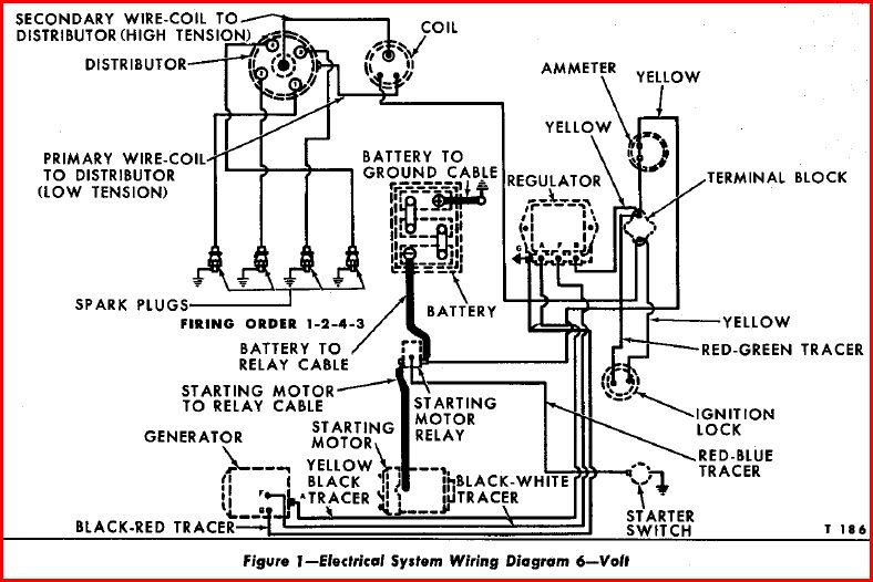 Ford 3000 Tractor Hydraulic Pump Diagram