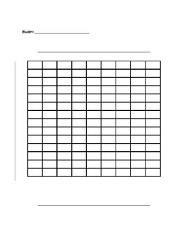 Blank Bar Graph or Double Bar Graph Template by Live2TeachEveryday ...