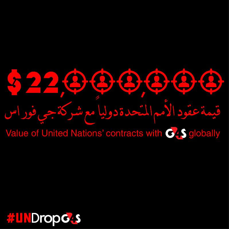 "Believe it or not UN the ""Peace Maker"" Is cooperating with the Israeli Occupation Partner company G4S"