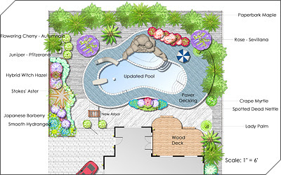 Free Backyard Design Software And Ideas