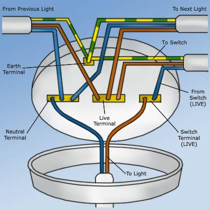 Wire Ceiling Fan Capacitor Wiring Diagram on for small,