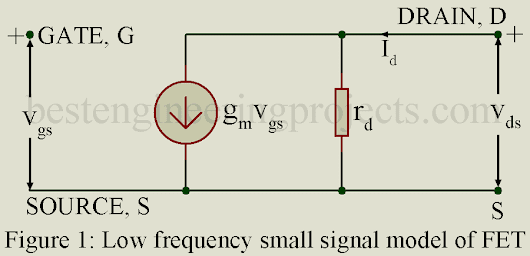 FET Parameter | Small Signal Models for FET - Best Engineering Projects