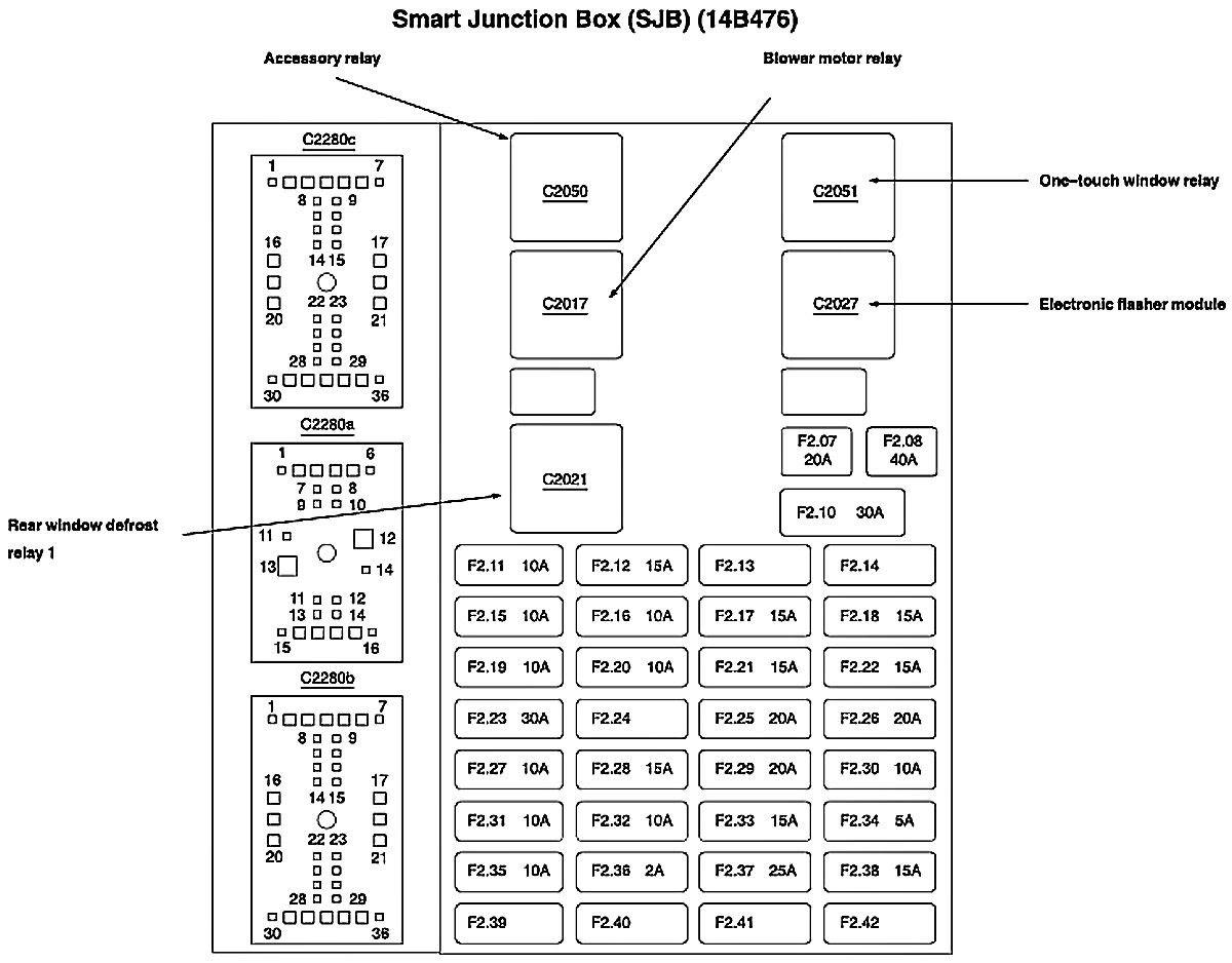 2005 Taurus Fuse Diagram Wiring Diagram Information Information Musikami It