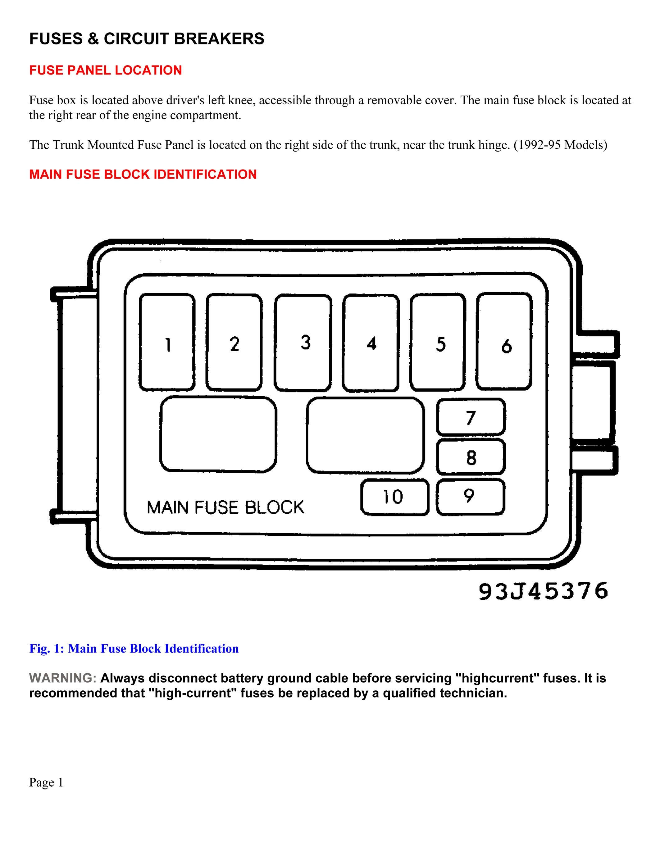 1993 mazda miata fuse box diagram - wiring diagram seem-frame -  seem-frame.cfcarsnoleggio.it  cfcarsnoleggio.it