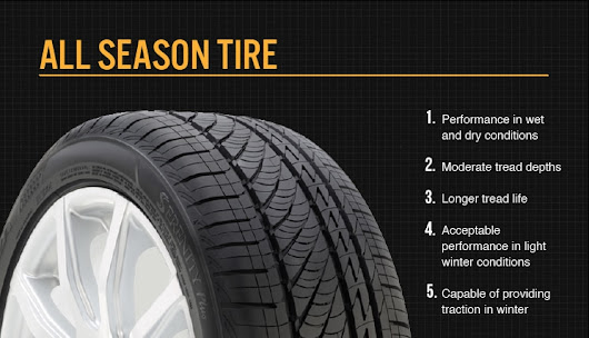 Summer Tires vs. All Season Tires | Bridgestone Tires