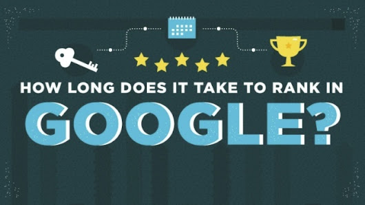 How Long Does it Take to Rank in Google? [Infographic]