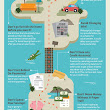 8 Things Not To Do In Your Quest To Buy A House Infographic