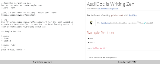 Asciidoctor | An open source implementation of AsciiDoc in Ruby