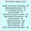 Annual Report Card Shows Poor Economy Hinders Child Health | North Carolina Health News