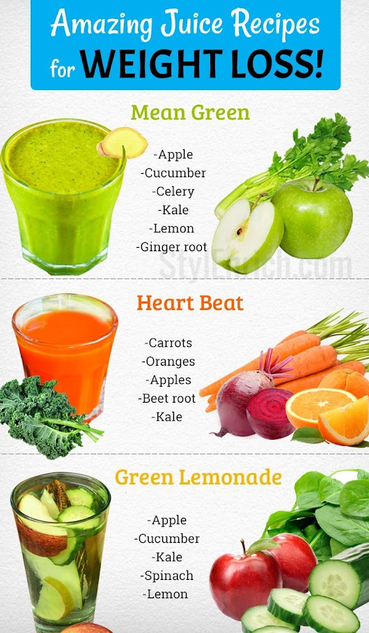 Juice Recipes for Weight Loss Naturally in a Healthy Way!