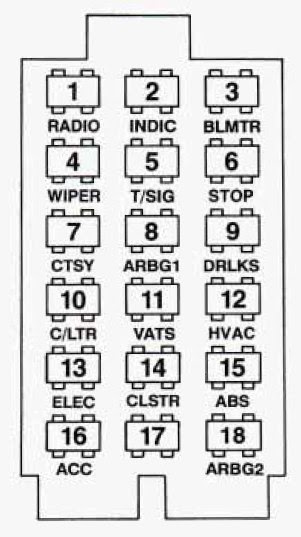 Oldsmobile Cutlass Supreme 1994 Fuse Box Diagram Auto Genius
