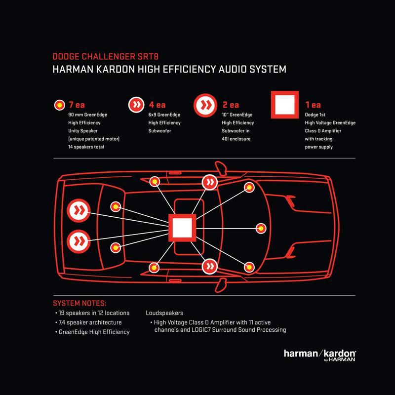 2010 Dodge Challenger Srt8 Wiring Diagram Full Hd Version Wiring Diagram Tybodiagram Cabinet Accordance Fr