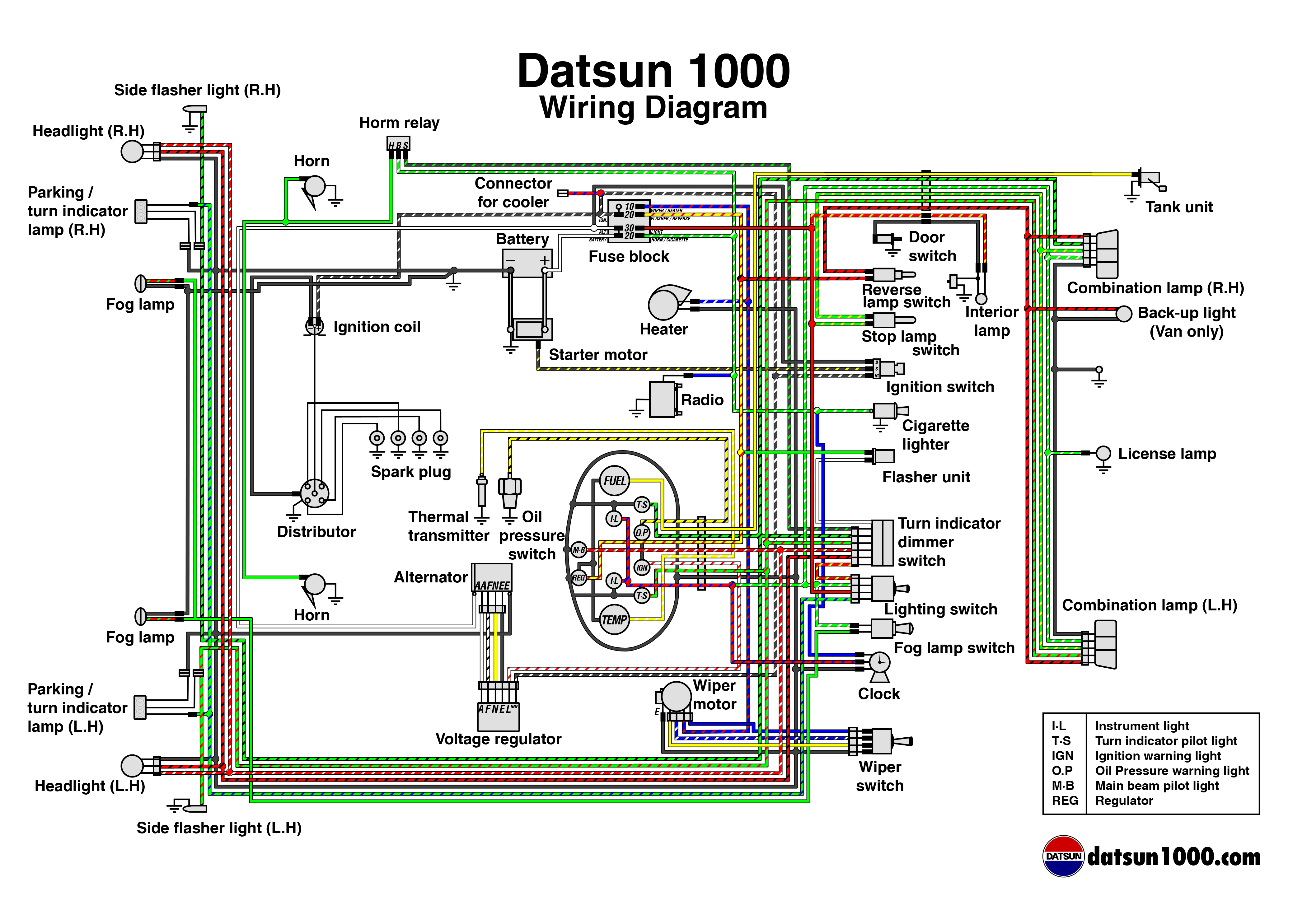Diagram 1973 Datsun Wiring Diagram Full Version Hd Quality Wiring Diagram Pvdiagramxstach Edizionisavine It
