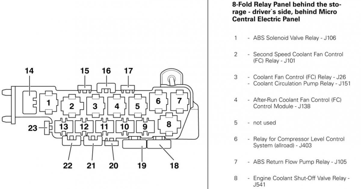 Audi A3 Cooling Fan Fuse Location