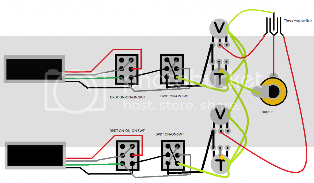 5 Way Switch Ssh Wiring Diagram Yamaha
