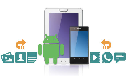 Android Data Recovery: Recover Contacts, SMS and Photos on Android