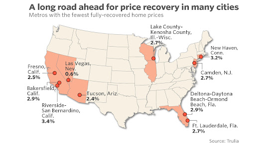 Just one-third of U.S. homes have recovered to pre-recession levels - MarketWatch