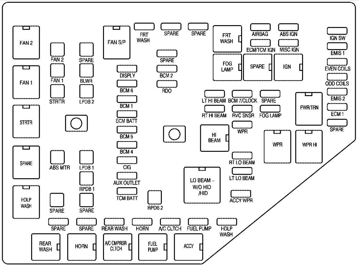 2011 Srx Fuse Box Wiring Diagram Schema Cope Module Cope Module Ferdinandeo It