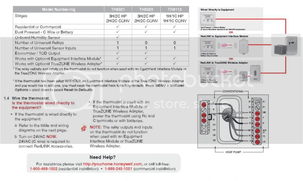 20 Fresh Honeywell Visionpro Iaq Wiring Diagram