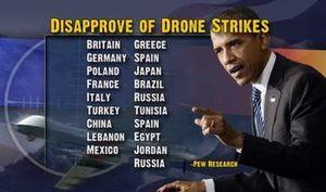 drone poll