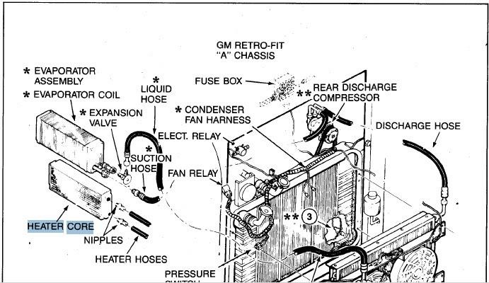 1986 Winnebago Fuse Box