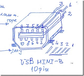 Gopro Hero 3 Usb Wiring Diagram 1997 Blazer Wiring Diagram Alternator Begeboy Wiring Diagram Source