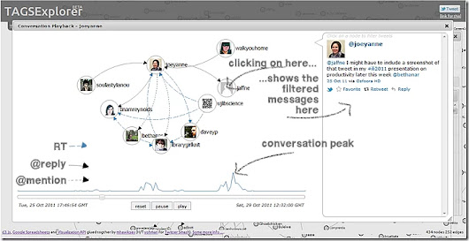 TAGSExplorer: Interactive archive of twitter conversations from a Google Spreadsheet for
