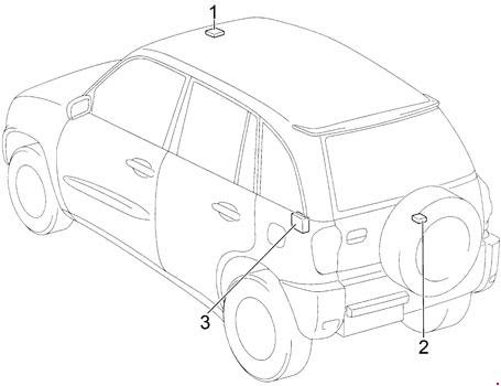 2000 Rav4 Fuse Diagram