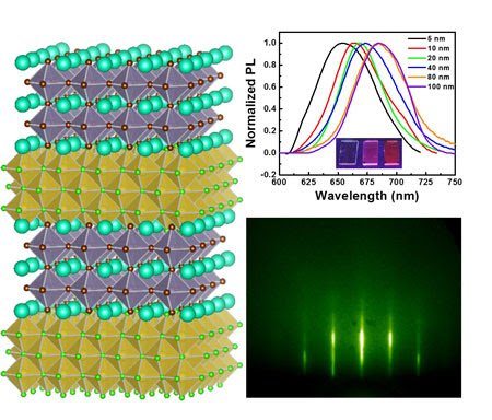 Single crystalline epitaxy of all inorganic lead-free halide perovskite paves the way for high-performance electronics