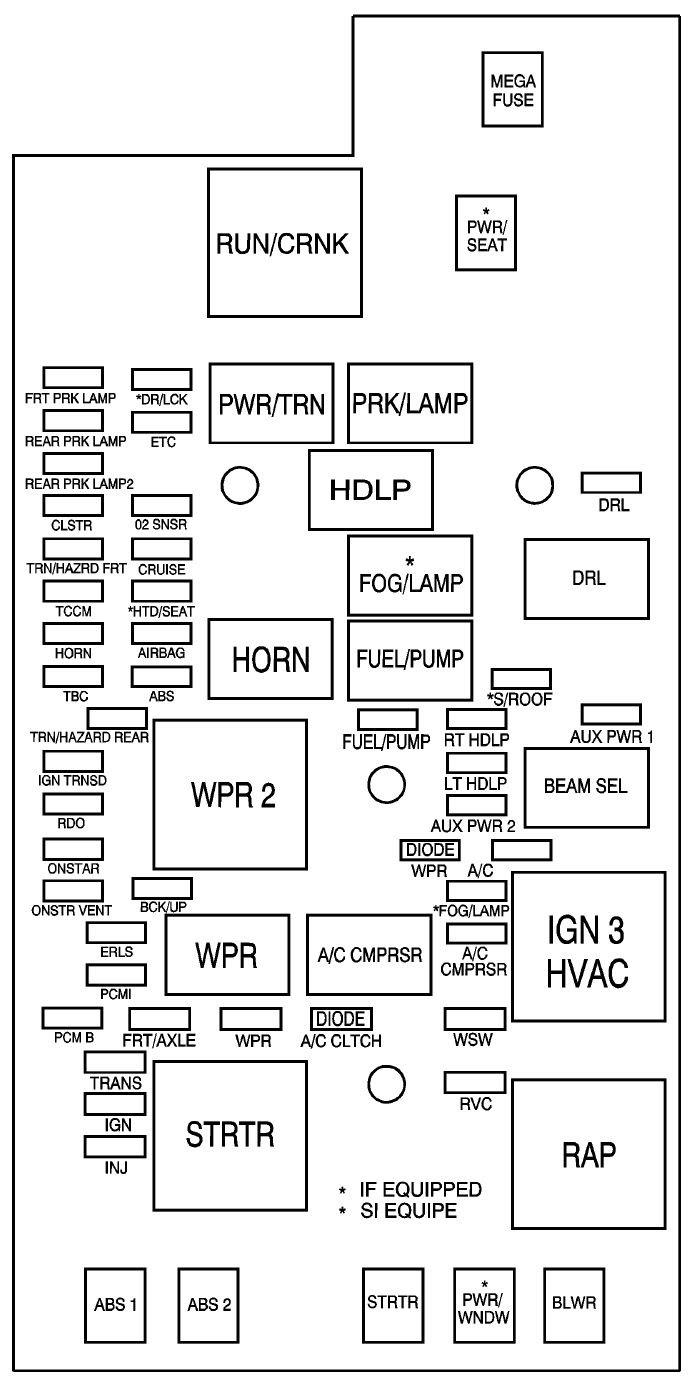94 Gmc Suburban Fuse Panel Diagram