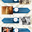 Evolution Of Indian Sarees Over Ages | Visual.ly