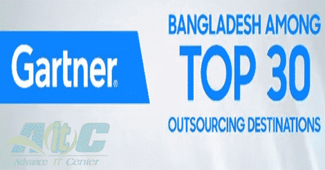 Online outsourcing work in Bangladesh | Advance IT Center