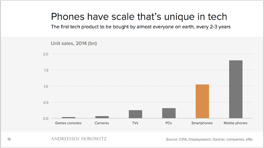 The smartphone is the new sun