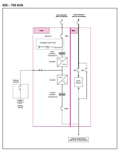 18 Elegant Transfer Switch Diagram